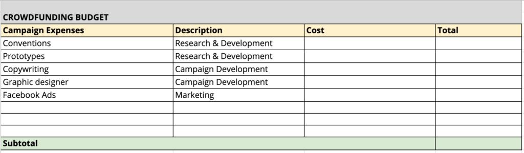 kickstarter project budget
